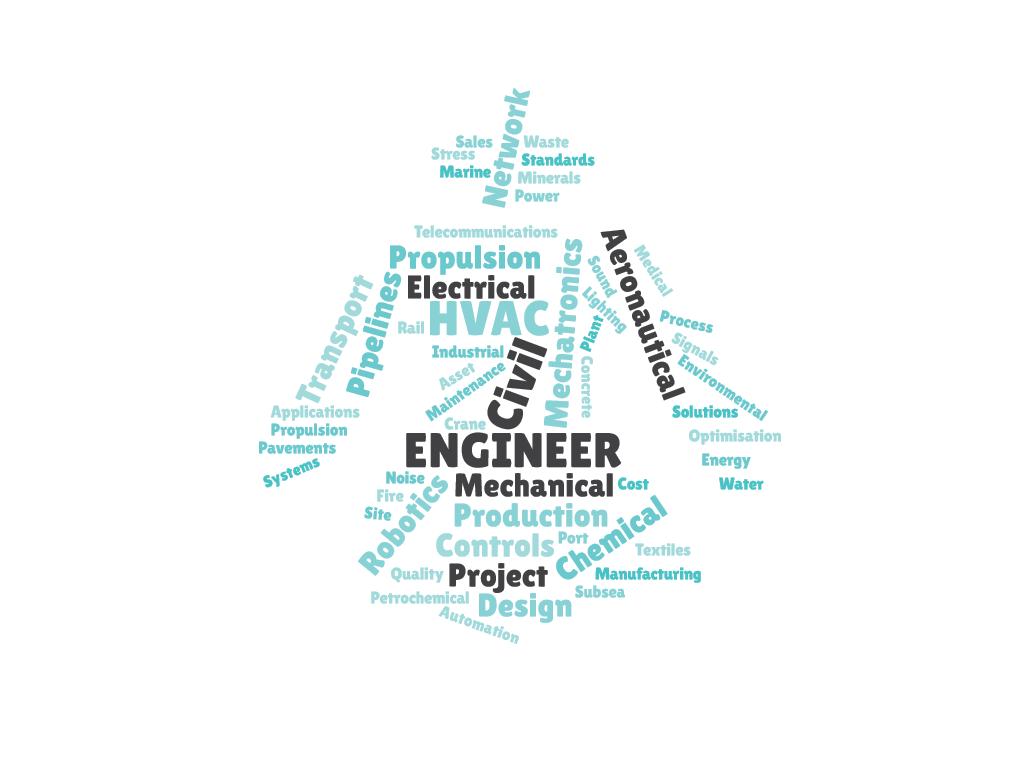 Engineering for Women